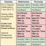 schedule for this week